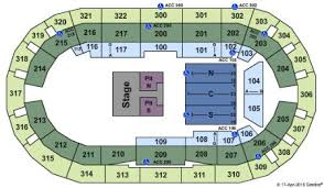 Indiana Farmers Coliseum Tickets And Indiana Farmers