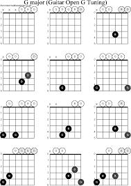 Dobro Chord Chart Chord Diagrams For Dobro G