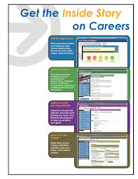 What S New At Oldsmar Library Resources Review Career Cruising
