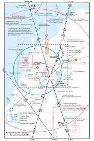 Ifr Chart Legend Ifr En Route Chart Legend Introduction To Indoavis