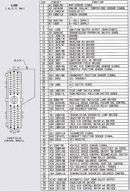 31 recent 2002 dodge ram 1500 fuse box diagram amandangohoreavey 2002 GMC Sierra 1500 Fuse Box Diagram 2002 dodge ram 1500 fuse box diagram unique 20 new 2008 dodge ram 1500 fuse box