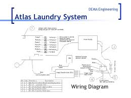 atlas selector wiring diagram atlas image wiring overview and programming instructions dema engineering ppt on atlas selector wiring diagram