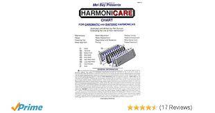 Amazon Com Harmonicare Chart 9781562223519 Phil Duncan