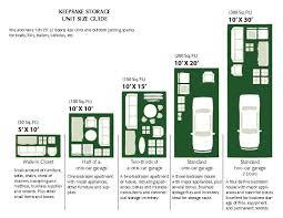Memorable Storage Sizes Chart Self Storage Columbus Indiana