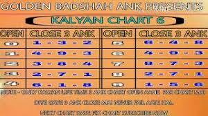 Kalyan Patrika Chart 03 09 2018 To 08 09 2018 Vidarbha Chandika Newspaper Hmong