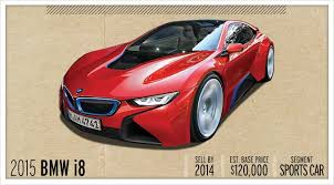 bmw 2015 i8 red. Plain Red And Bmw 2015 I8 Red Z