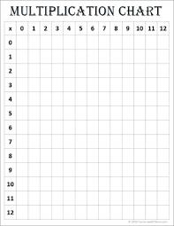 Empty Place Value Chart Charleskalajian Com