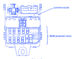 1999 mitsubishi mirage wiring diagram 1999 image mitsubishi mirage 5g 2005 fuse box block circuit breaker diagram on 1999 mitsubishi mirage wiring diagram