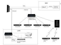 very best simple att uverse wiring diagram facbooik com Att Nid Wiring Diagram very best simple att uverse wiring diagram facbooik at&t nid wiring diagram
