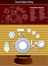 fine dining table setting guide. furniture:fine dining table setting knockout fine etiquette for servers server serverdiagram guide