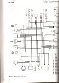 wiring diagram for cub cadet tractor the wiring diagram cub cadet z force 50 wiring diagram cub wiring diagrams for wiring