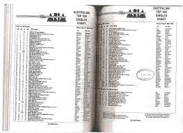 Reading Tori Amos Discography