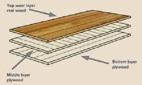 how are engineered wood floors made