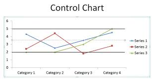 How To Do A Control Chart How To Make A Simple Control Chart In Powerpoint 2010