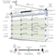 genie silentmax 1000 garage door opener manual awesome genie 1000 garage door opener door design for