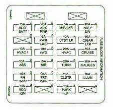 similiar chevy fuse panel diagrams keywords fuse box diagram vw gti fuse box diagram chevy s10 fuse box diagram