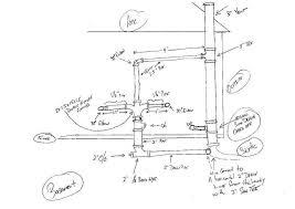bathtub drain parts diagram wire diagram