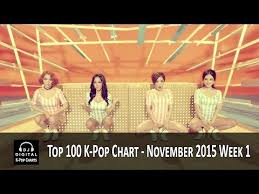 Top 100 K Pop Songs Chart November 2015 Week 1 Youtube