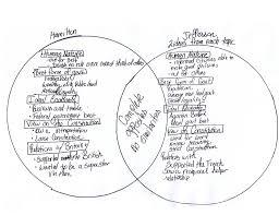 Jefferson Vs Hamilton Venn Diagram Alexander Hamilton Vs Thomas Jefferson Free Essays