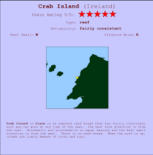 Crab Island Surf Forecast And Surf Reports Clare Ireland