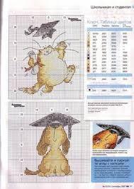 62 Best Cross Stitch Margaret Sherry Images Cross Stitch