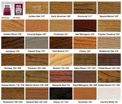 dura seal stain chart duraseal amazing hardwood floors amazing hardwood floors