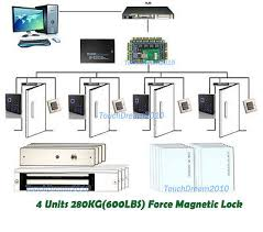 lenel access control wiring diagram lenel image keyless magnetic door locks maglock door entry systems rfid door on lenel access control wiring diagram