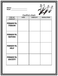 Conflict Chart Conflict Chart Literature