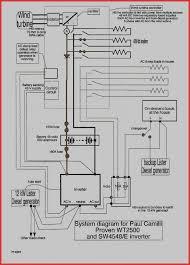 onan 5500 generator wiring diagram ecourbano server info onan 5500 generator wiring diagram all power generator wiring diagram various information and power window switch