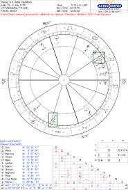 Nirayana Birth Chart Usa Birth Chart A Rectification Illustration Soul Stars