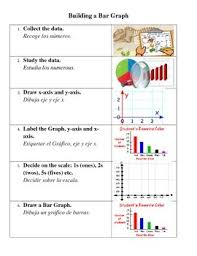Parts Of A Bar Graph Anchor Chart Bar Graph Anchor Chart Worksheets Teaching Resources Tpt