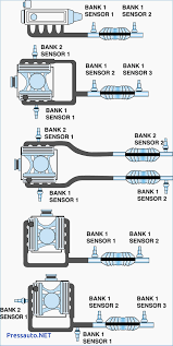 o2 sensor wiring diagram image pressauto net bank 2 sensor 2 oxygen sensor at 02 Sensor Location Diagrams