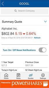 Nasdaq Quotes Classy NASDAQ Quotes By NASDAQ OMX Inc