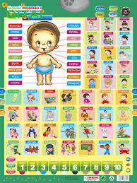 Russian Alphabet Chart Russian Alphabet Talking Electronic Phonetic Chart Kids Toys