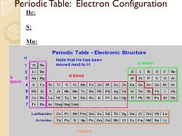 Infinite Campus Update: Electron movement and arrangement study ...
