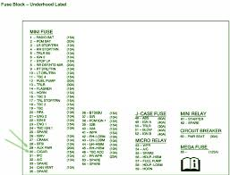 2000 gmc yukon denali fuse box diagram wiring library 2003 GMC 1500 Fuse Box Diagram at 2003 Gmc Yukon Xl Fuse Box Diagram