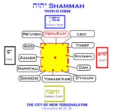 12 Tribes Of Israel Month Chart Emblems Of 12 Tribes Of Israel