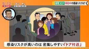 電車 感染 リスク