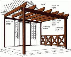 pergola design. pergola design ideas that you can try on your own