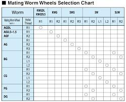 Spur Gear Cutter Selection Chart Gear Cutter Module Chart Pdf Www Bedowntowndaytona Com