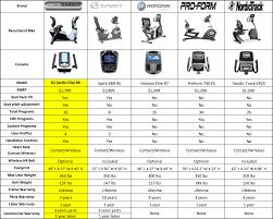Exercise Bike Comparison Chart Elite Rb Recumbent Bike 3g Cardio