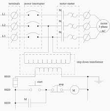 basic electrical design of a plc panel wiring diagrams eep a motor controller schematic