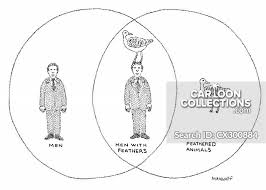 Who Invented The Venn Diagram Venn Diagrams Cartoons And Comics Funny Pictures From