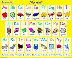 Phonics Alphabet Chart Custom Hooked On Phonics Strategies For Teaching Phonics To Young Learners