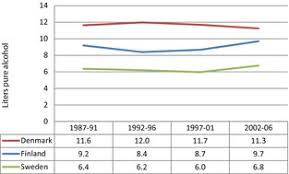 Consumption Per Download Litres Alcohol Registered Scientific Total Capita Pure Diagram In