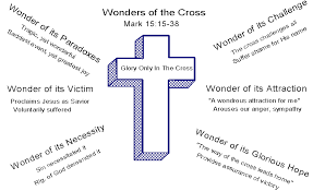 Simple Bible Charts Church Of Christ Studies In The Word