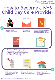 What To Do When Your Babysitting Become A Provider Division Of Child Care Services Ocfs