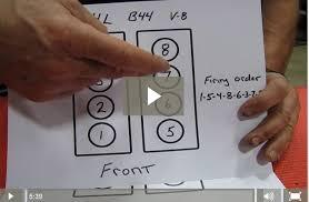 firing order and cylinder numbers for land rover engines  at Freelander V6 Front Bank Plug Wire Diagram
