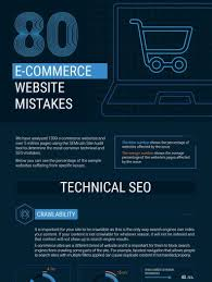 Miami Seo Web Design Plus Seo Eighty Common Seo And Technical Errors On E Commerce