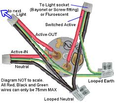 electrical engineer loop wiring diagram instrumentation wiring a switch mechanism (loop situation) note the comments in the diagram above 75mm leads max and connectors must be taped to wiring before placing in